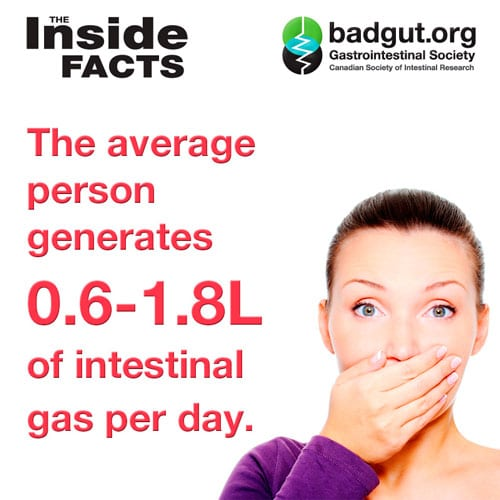 Statistic on intestinal gas